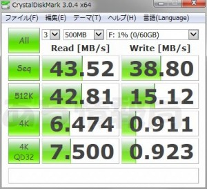 TS64GSDU3 CrystalDiskMark3