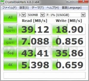 TS64GSDU3 CrystalDiskMark4